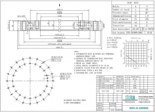Vierpunktlager KDV-A-160302 ( Drehverbindung VA160302N )
