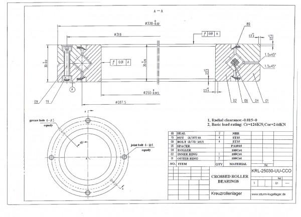 Kreuzrollenlager KRL-25030-UU-CC0